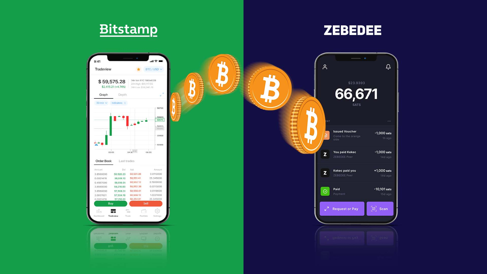 The Bitstamp app and the ZBD Wallet – A bridge of Bitcoin.